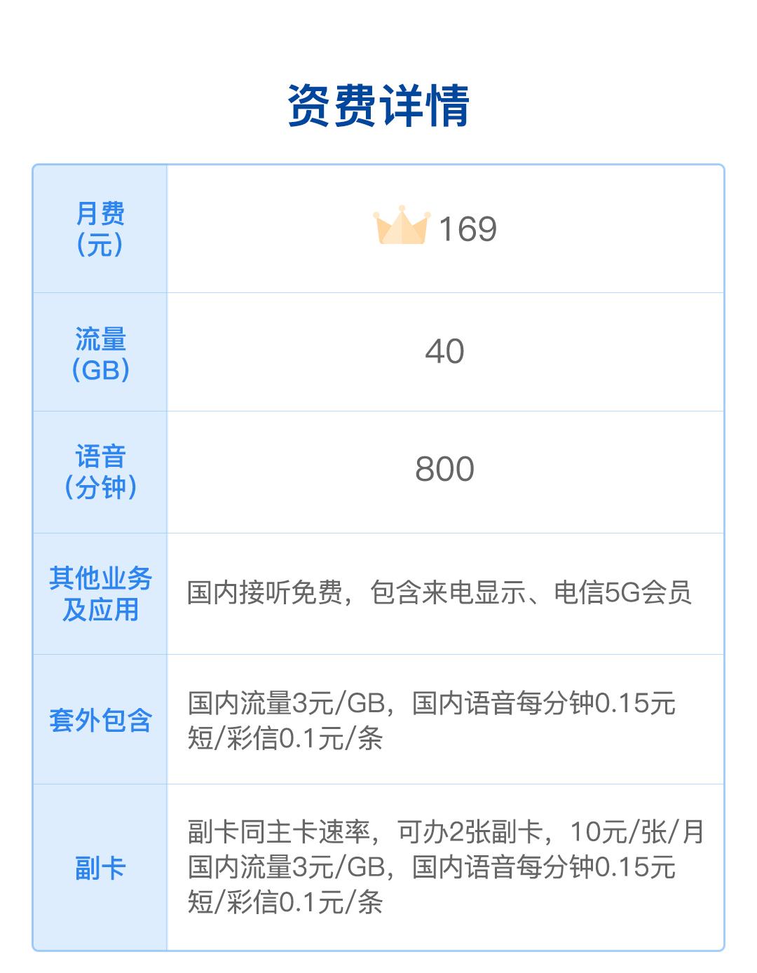 新用户-169-5G畅享套餐_04.jpg