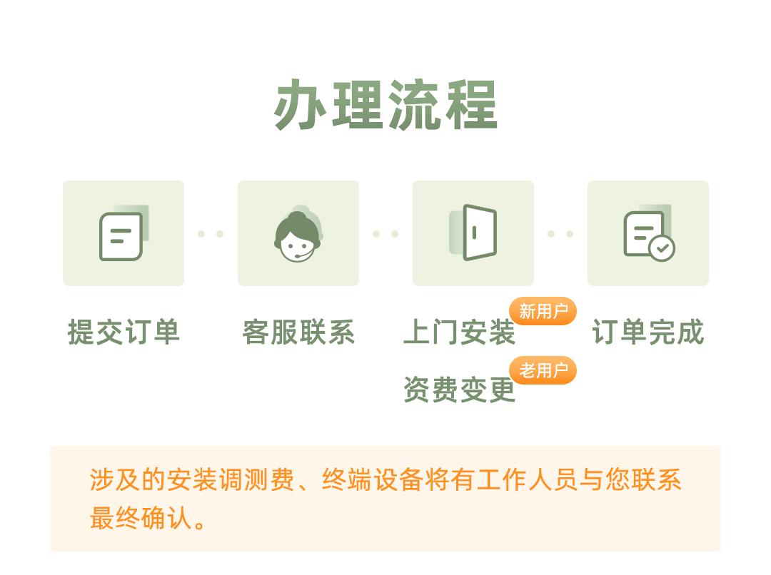 79元融合(公众)_04_01.jpg