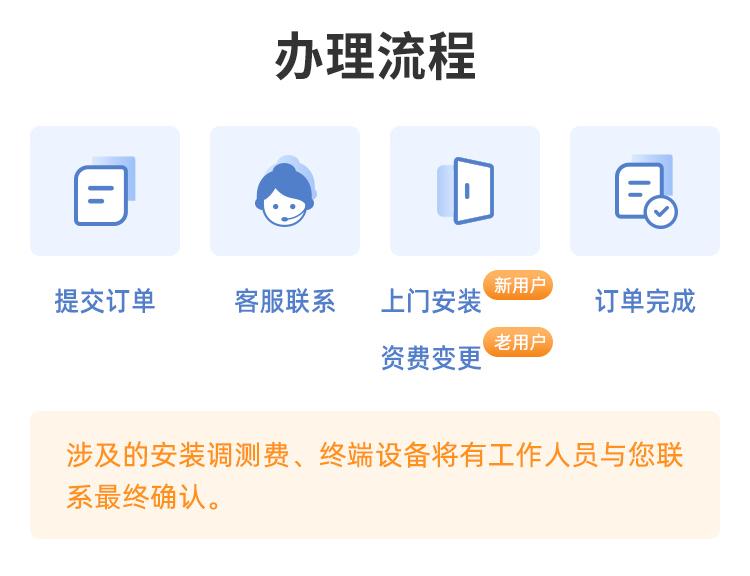安防宽带(摄像头+宽带)(1)_04.jpg